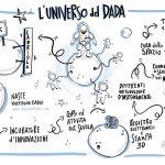 Vico all'avanguardia: modello Dada per l'istituto scolastico